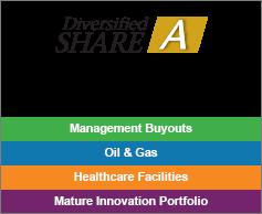 a-share